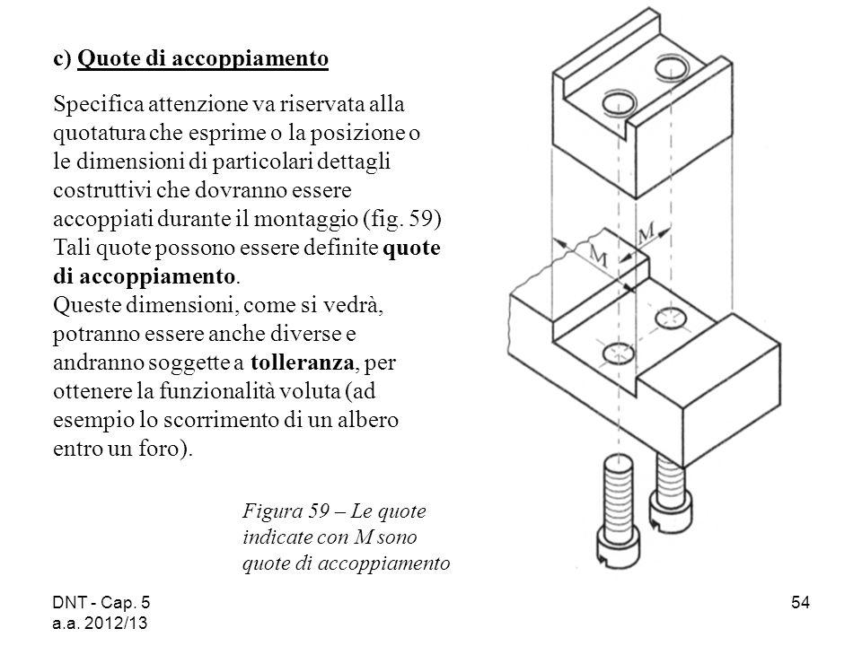 DNT - Cap. 5 a.a. 2012/13 54 Figura 59 – Le quote indicate con M sono quote di accoppiamento c) Quote di accoppiamento Specifica attenzione va riserva