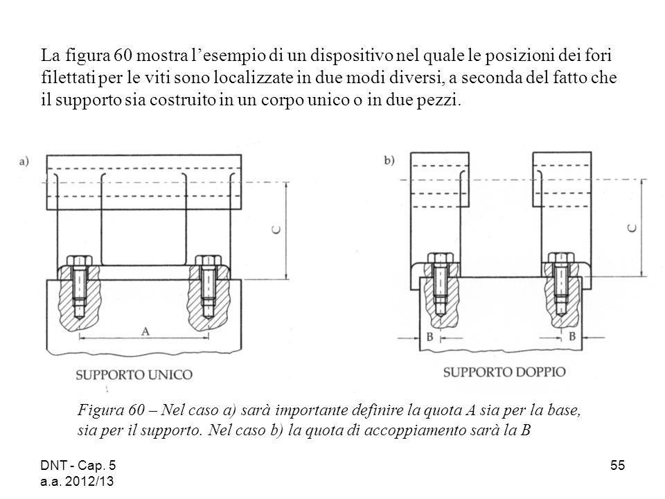 DNT - Cap. 5 a.a. 2012/13 55 Figura 60 – Nel caso a) sarà importante definire la quota A sia per la base, sia per il supporto. Nel caso b) la quota di