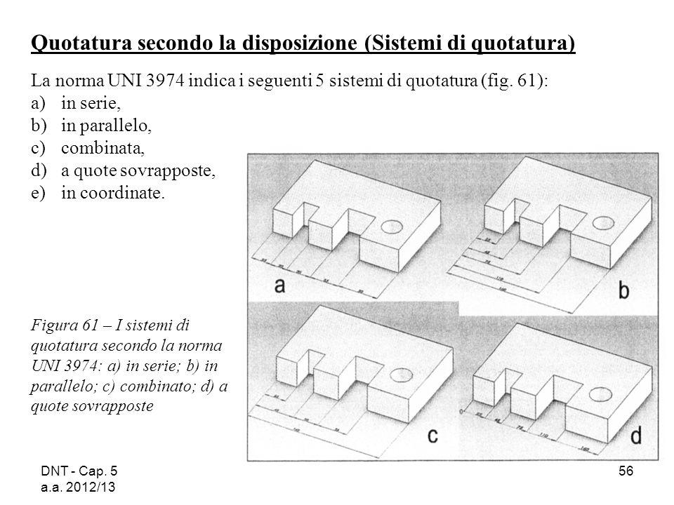 DNT - Cap. 5 a.a. 2012/13 56 Figura 61 – I sistemi di quotatura secondo la norma UNI 3974: a) in serie; b) in parallelo; c) combinato; d) a quote sovr