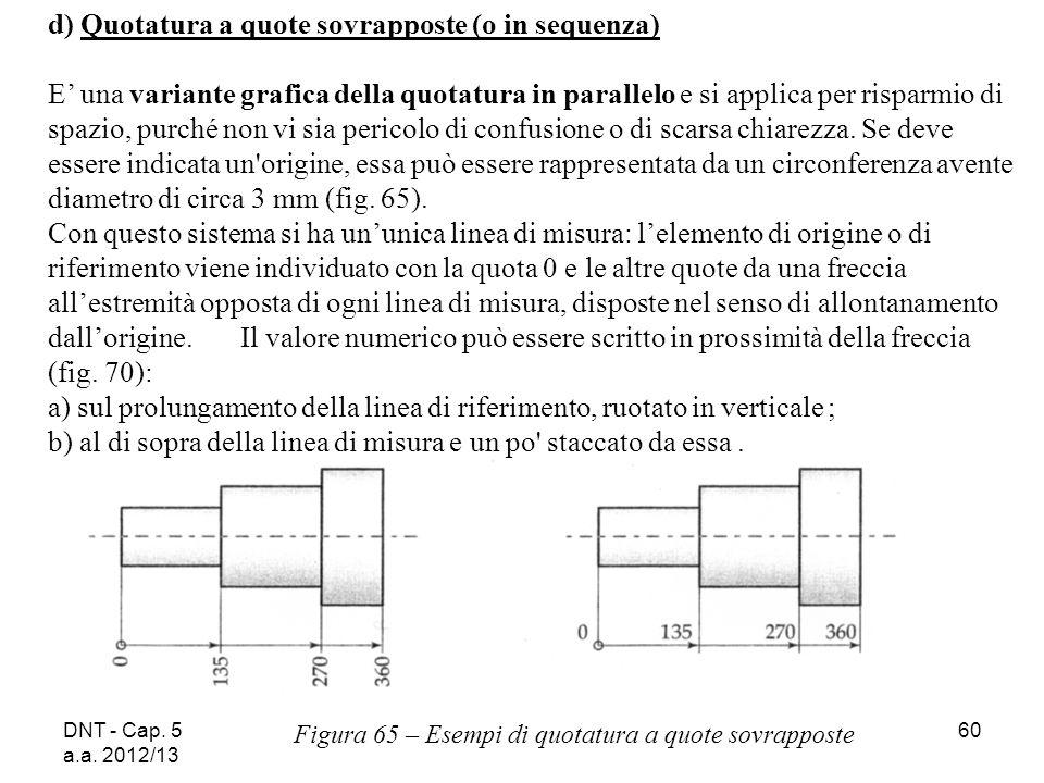 DNT - Cap. 5 a.a. 2012/13 60 Figura 65 – Esempi di quotatura a quote sovrapposte d) Quotatura a quote sovrapposte (o in sequenza) E una variante grafi