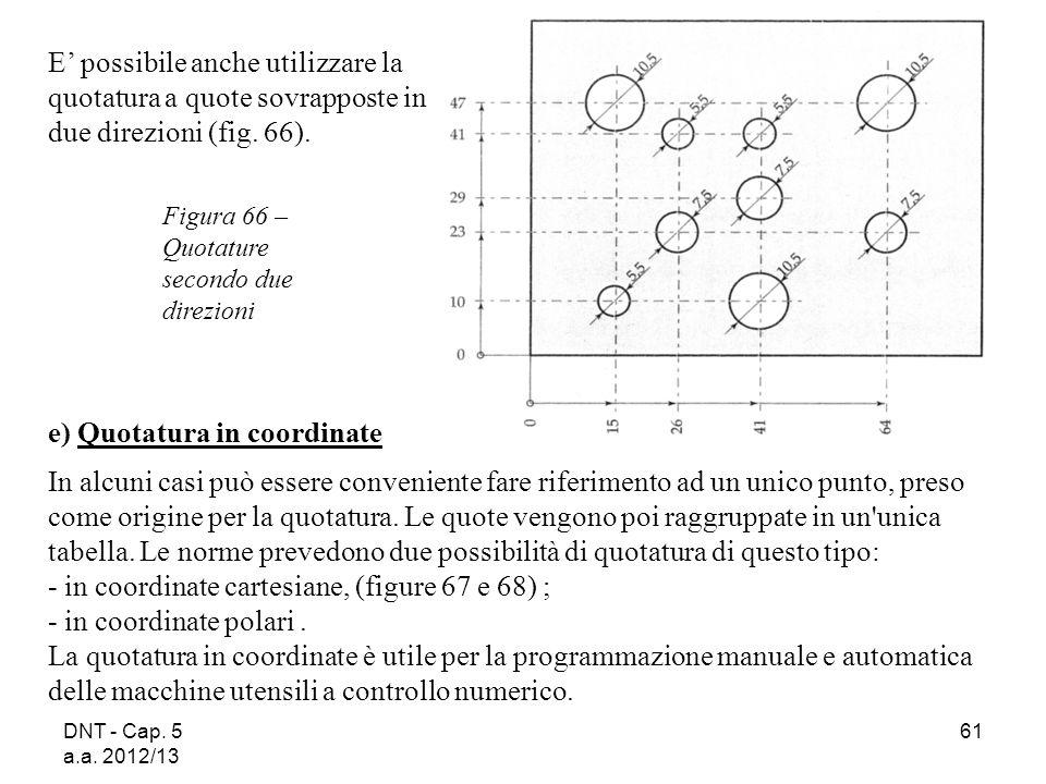 DNT - Cap. 5 a.a. 2012/13 61 Figura 66 – Quotature secondo due direzioni E possibile anche utilizzare la quotatura a quote sovrapposte in due direzion