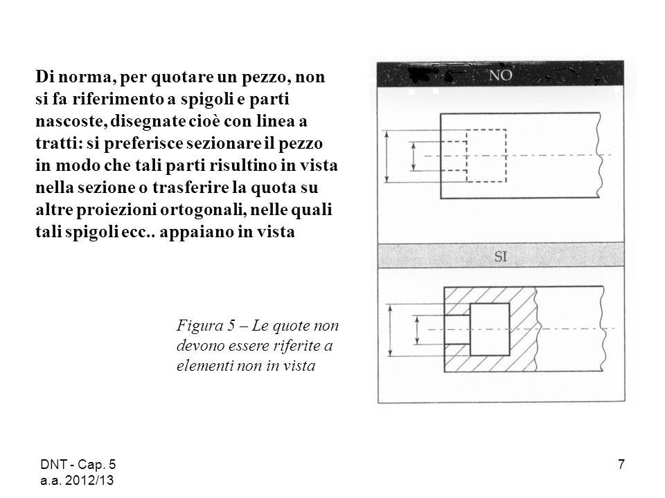 DNT - Cap. 5 a.a. 2012/13 7 Figura 5 – Le quote non devono essere riferite a elementi non in vista Di norma, per quotare un pezzo, non si fa riferimen