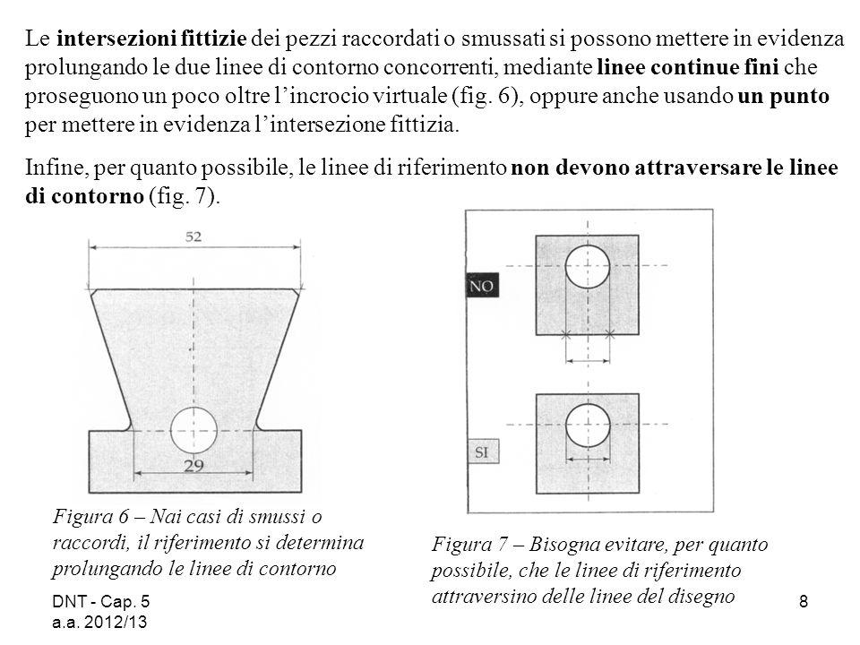 DNT - Cap. 5 a.a. 2012/13 8 Le intersezioni fittizie dei pezzi raccordati o smussati si possono mettere in evidenza prolungando le due linee di contor