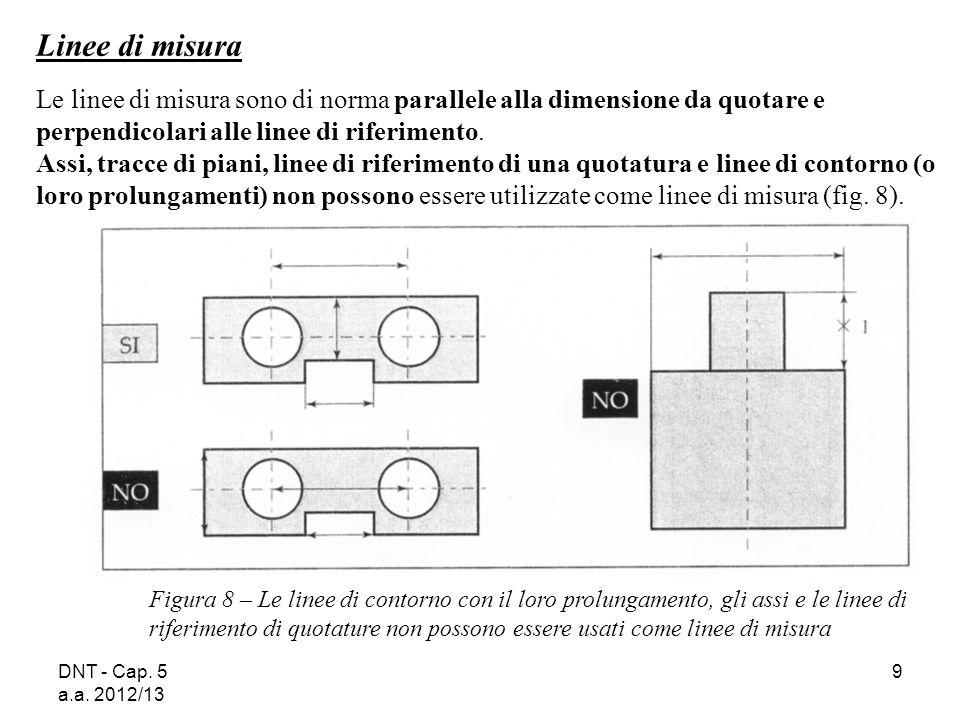 DNT - Cap. 5 a.a. 2012/13 9 Linee di misura Le linee di misura sono di norma parallele alla dimensione da quotare e perpendicolari alle linee di rifer