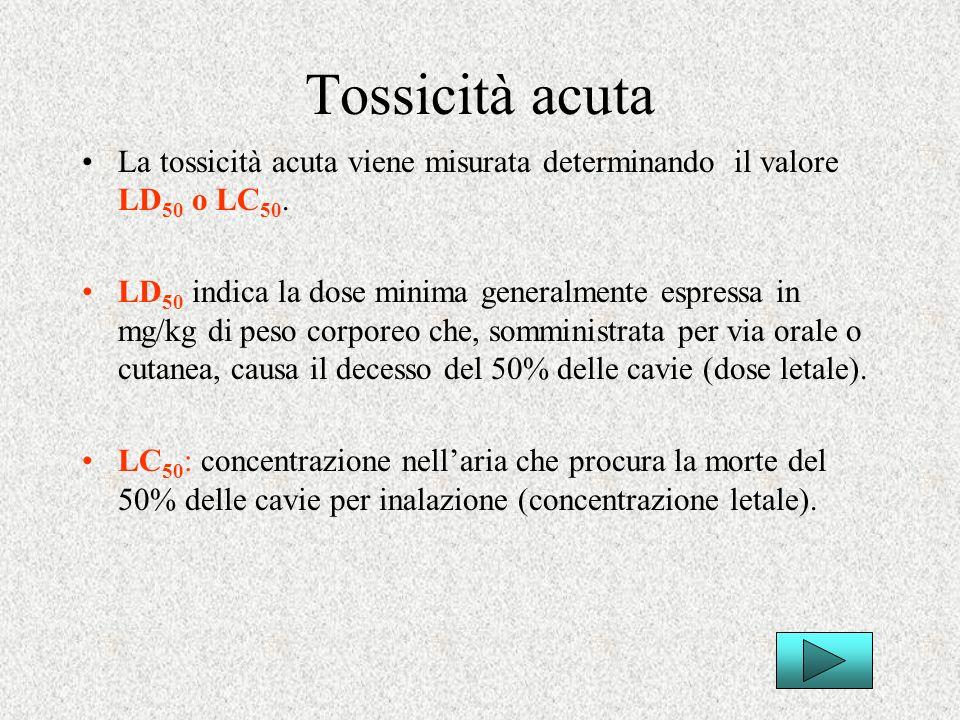 Tossicità acuta La tossicità acuta viene misurata determinando il valore LD 50 o LC 50. LD 50 indica la dose minima generalmente espressa in mg/kg di