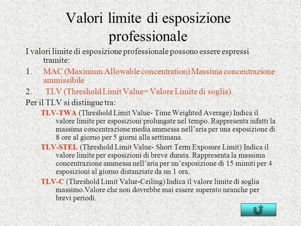 Valori limite di esposizione professionale I valori limite di esposizione professionale possono essere espressi tramite: 1.MAC (Maximum Allowable conc