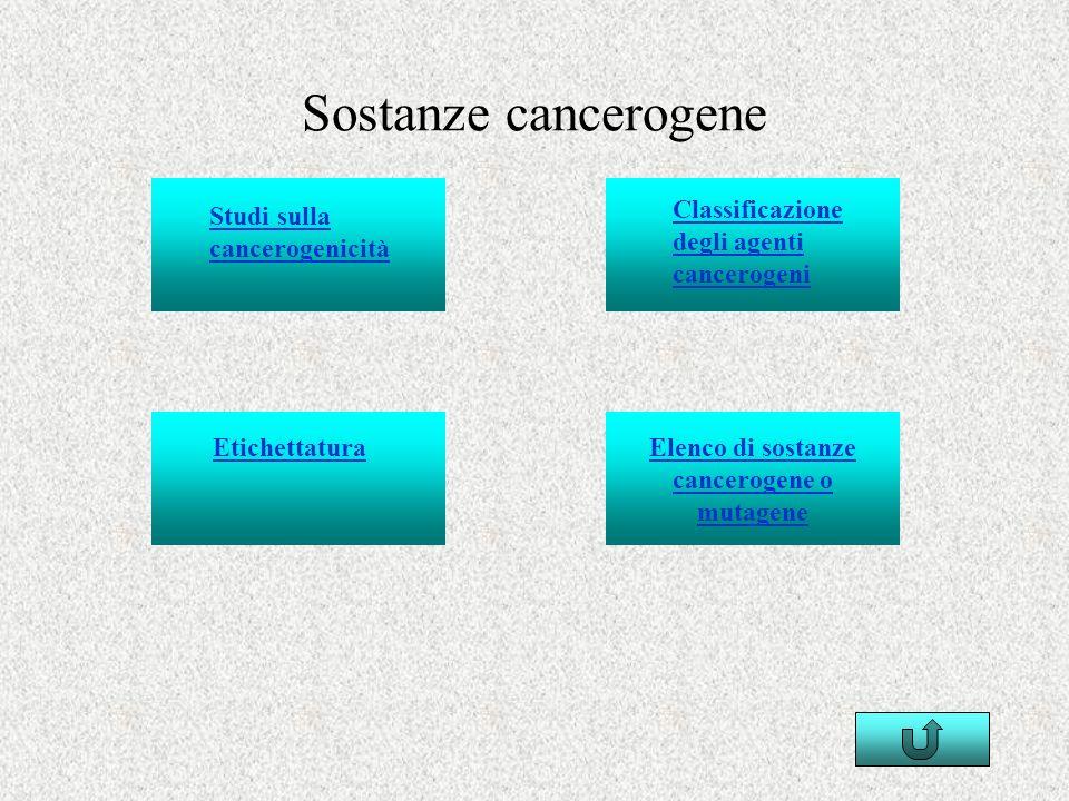 Sostanze cancerogene Studi sulla cancerogenicità Classificazione degli agenti cancerogeni EtichettaturaElenco di sostanze cancerogene o mutagene