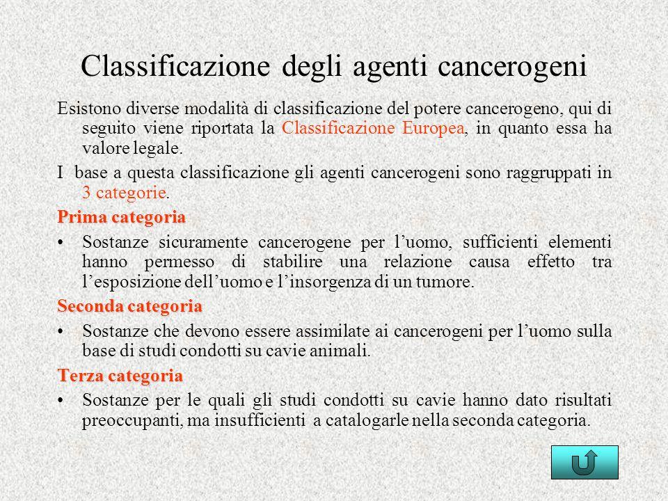 Classificazione degli agenti cancerogeni Esistono diverse modalità di classificazione del potere cancerogeno, qui di seguito viene riportata la Classi