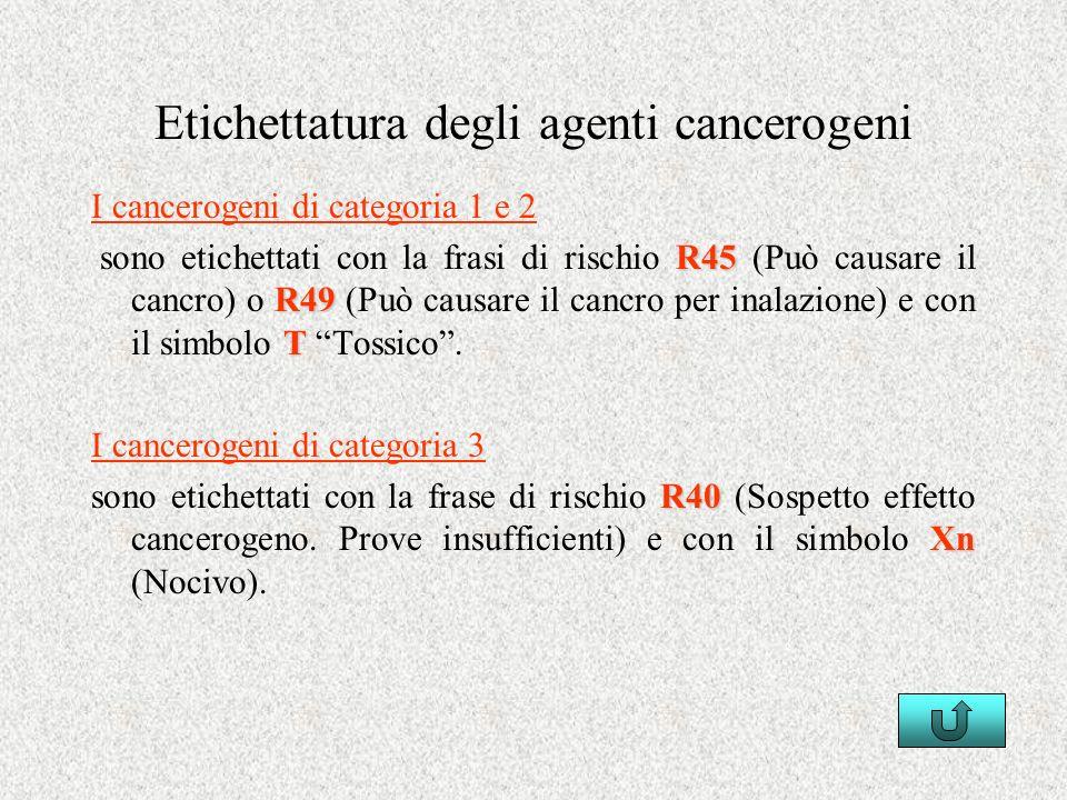 Etichettatura degli agenti cancerogeni I cancerogeni di categoria 1 e 2 R45 R49 T sono etichettati con la frasi di rischio R45 (Può causare il cancro)