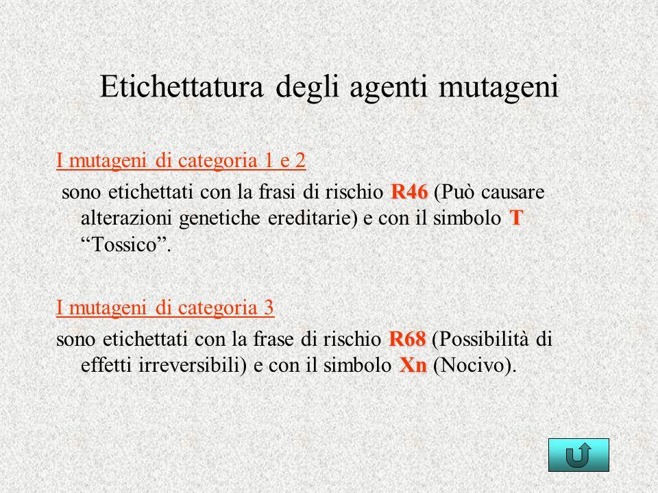 Etichettatura degli agenti mutageni I mutageni di categoria 1 e 2 R46 T sono etichettati con la frasi di rischio R46 (Può causare alterazioni genetich