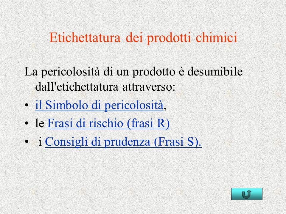 Etichettatura dei prodotti chimici La pericolosità di un prodotto è desumibile dall'etichettatura attraverso: il Simbolo di pericolosità,il Simbolo di