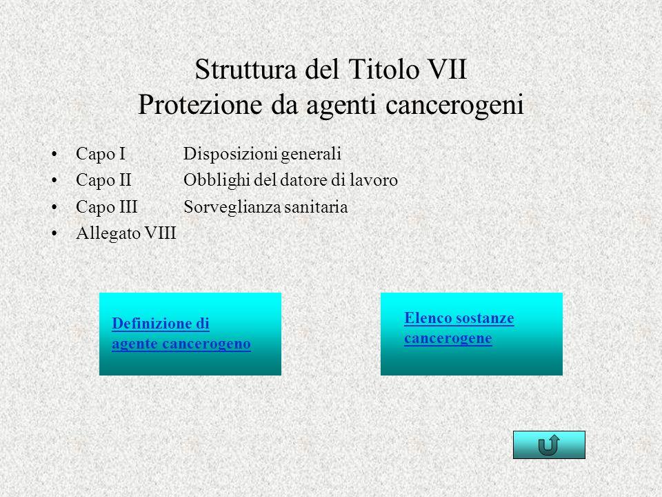 Struttura del Titolo VII Protezione da agenti cancerogeni Capo I Disposizioni generali Capo IIObblighi del datore di lavoro Capo IIISorveglianza sanit