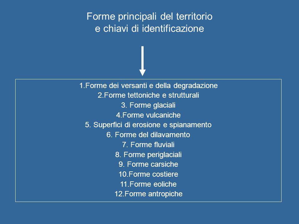 Forme principali del territorio e chiavi di identificazione 1.Forme dei versanti e della degradazione 2.Forme tettoniche e strutturali 3.
