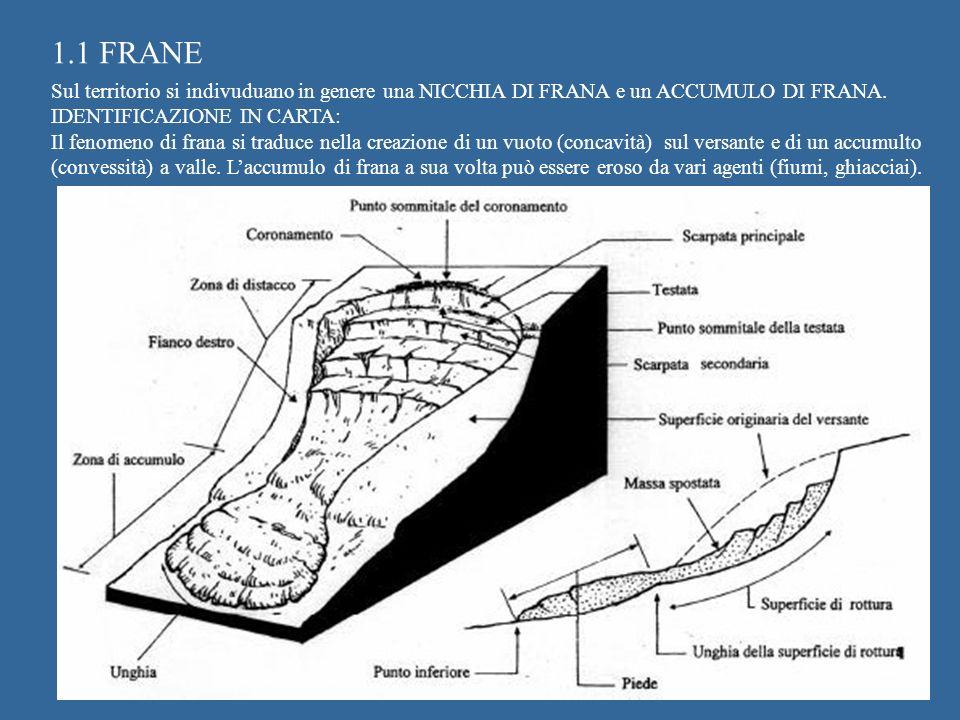1.1 FRANE Sul territorio si indivuduano in genere una NICCHIA DI FRANA e un ACCUMULO DI FRANA. IDENTIFICAZIONE IN CARTA: Il fenomeno di frana si tradu