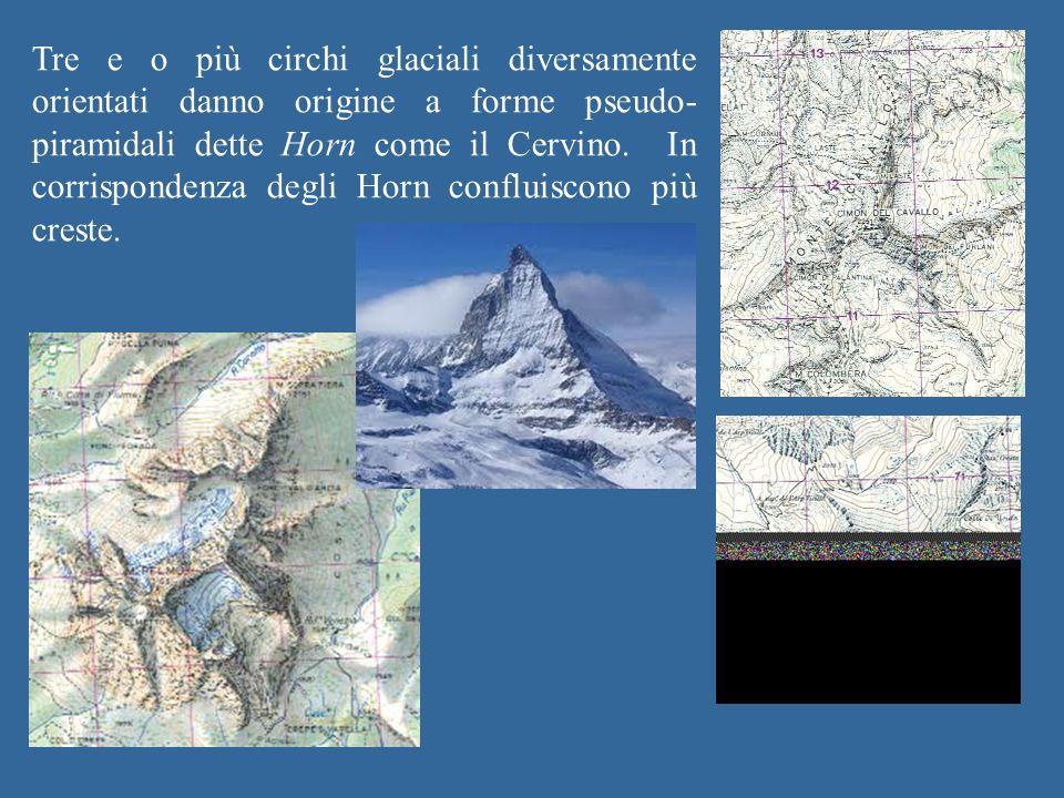 Tre e o più circhi glaciali diversamente orientati danno origine a forme pseudo- piramidali dette Horn come il Cervino.