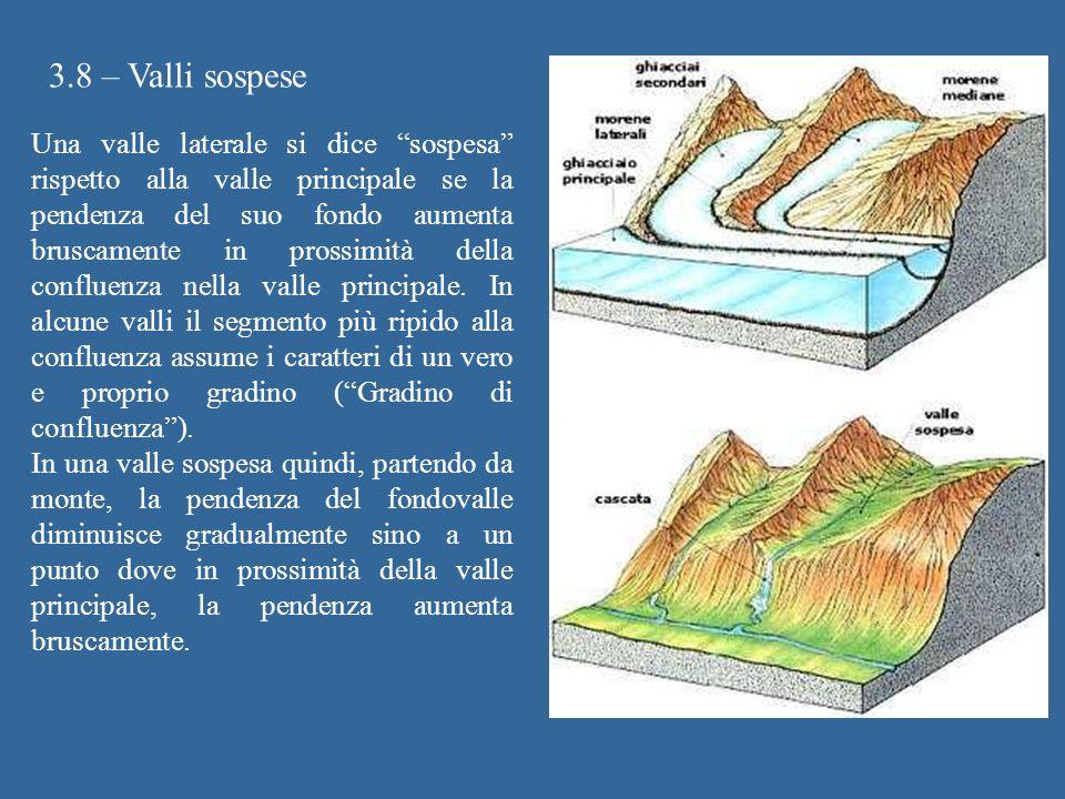 3.8 – Valli sospese Una valle laterale si dice sospesa rispetto alla valle principale se la pendenza del suo fondo aumenta bruscamente in prossimità della confluenza nella valle principale.