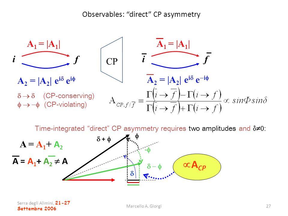 Serra degli Alimini, 21-27 Settembre 2006 Marcello A. Giorgi27 Observables: direct CP asymmetry ifif CP A 1 =  A 1   A 2 =  A 2   e i e i A 1 =  A 1  