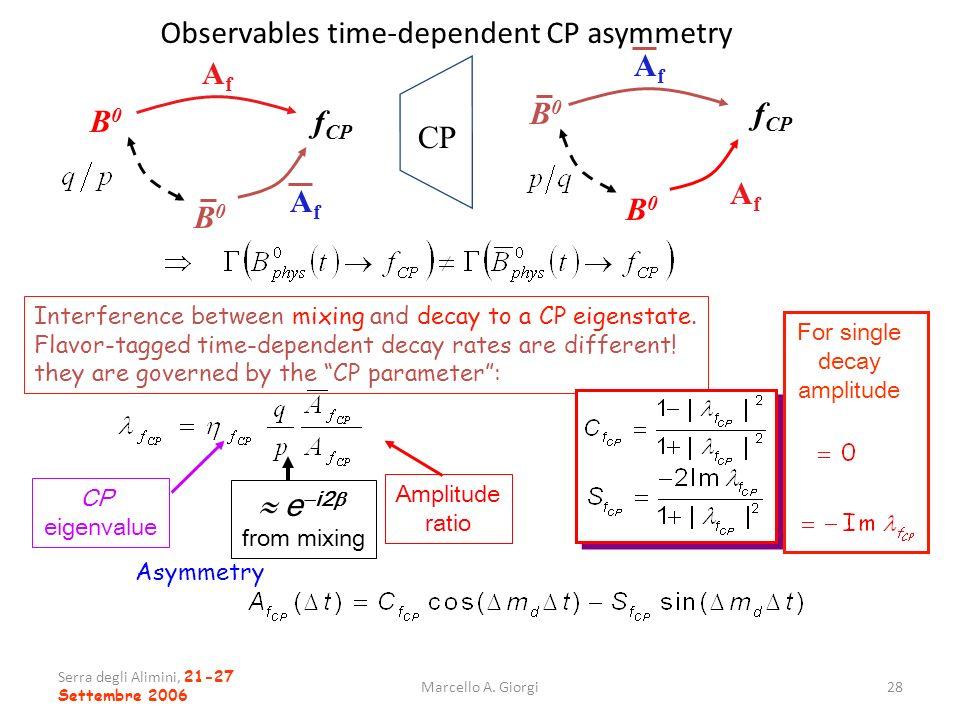 Serra degli Alimini, 21-27 Settembre 2006 Marcello A. Giorgi28 Observables time-dependent CP asymmetry CP B0B0 f CP AfAf AfAf B0B0 B0B0 B0B0 AfAf AfAf
