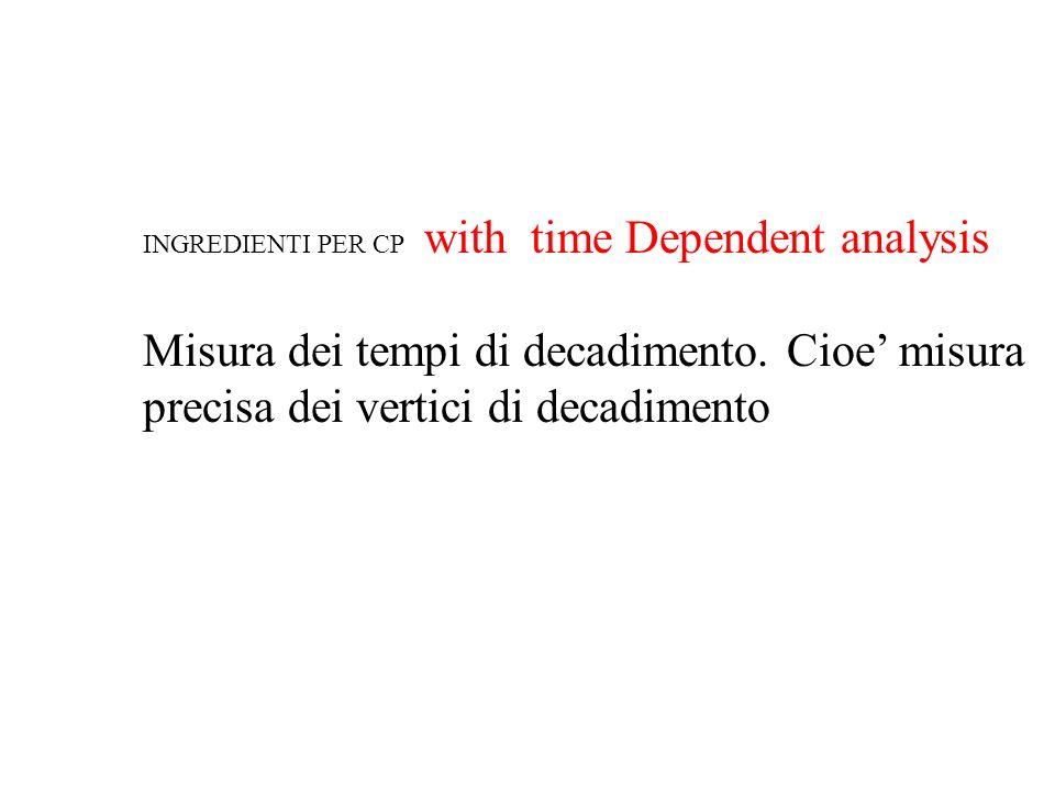 INGREDIENTI PER CP with time Dependent analysis Misura dei tempi di decadimento. Cioe misura precisa dei vertici di decadimento