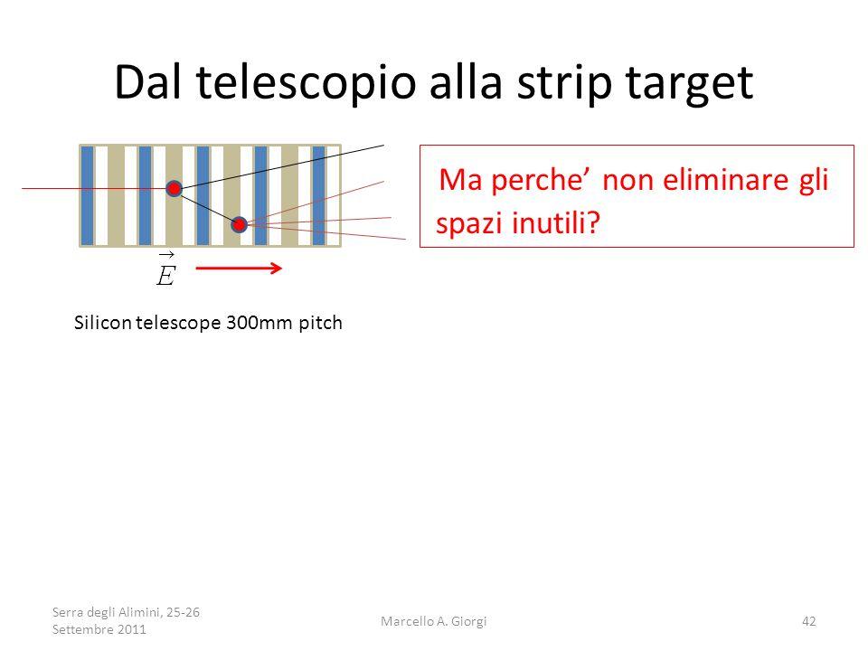 Dal telescopio alla strip target Silicon telescope 300mm pitch Ma perche non eliminare gli spazi inutili? Serra degli Alimini, 25-26 Settembre 2011 42