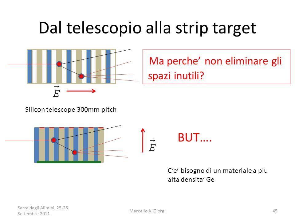 Dal telescopio alla strip target Silicon telescope 300mm pitch BUT…. Ce bisogno di un materiale a piu alta densita Ge Ma perche non eliminare gli spaz