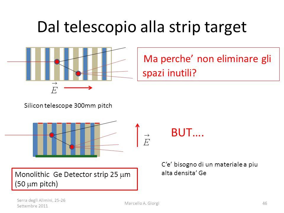 Dal telescopio alla strip target Silicon telescope 300mm pitch BUT…. Ce bisogno di un materiale a piu alta densita Ge Monolithic Ge Detector strip 25