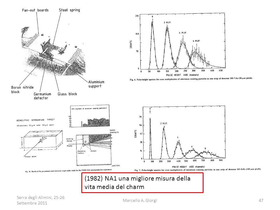 (1982) NA1 una migliore misura della vita media del charm Serra degli Alimini, 25-26 Settembre 2011 47Marcello A. Giorgi