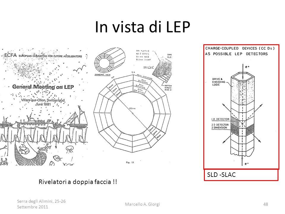 In vista di LEP Rivelatori a doppia faccia !! SLD -SLAC Serra degli Alimini, 25-26 Settembre 2011 48Marcello A. Giorgi