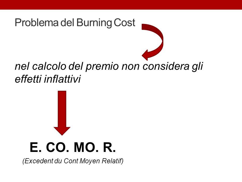 Problema del Burning Cost nel calcolo del premio non considera gli effetti inflattivi E. CO. MO. R. (Excedent du Cont Moyen Relatif)