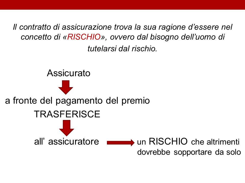 Il contratto di assicurazione trova la sua ragione dessere nel concetto di «RISCHIO», ovvero dal bisogno delluomo di tutelarsi dal rischio. Assicurato