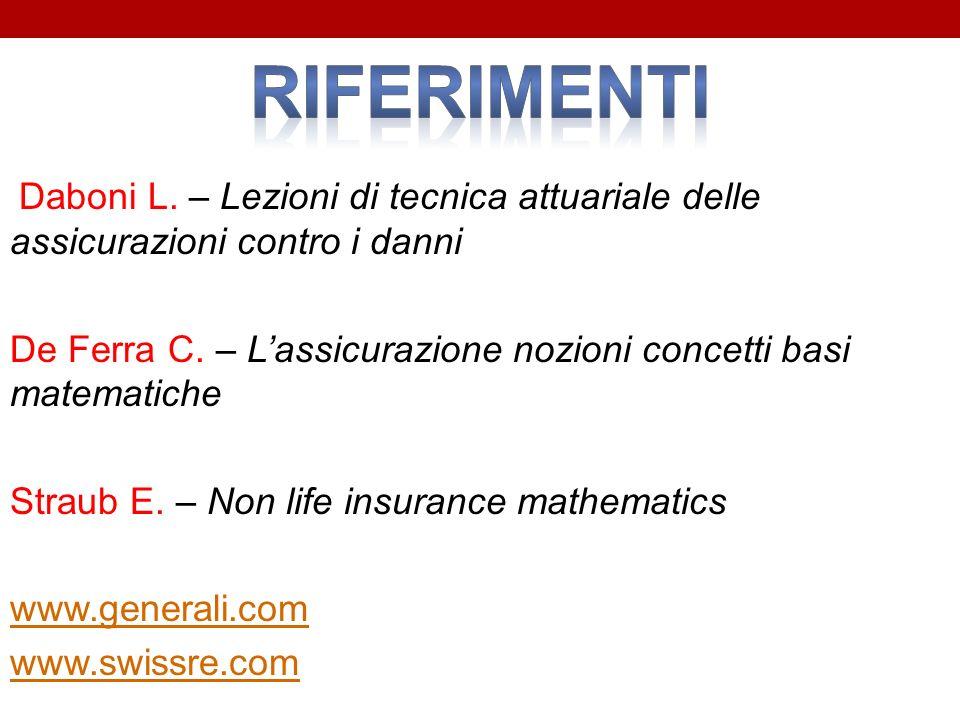 Daboni L. – Lezioni di tecnica attuariale delle assicurazioni contro i danni De Ferra C. – Lassicurazione nozioni concetti basi matematiche Straub E.