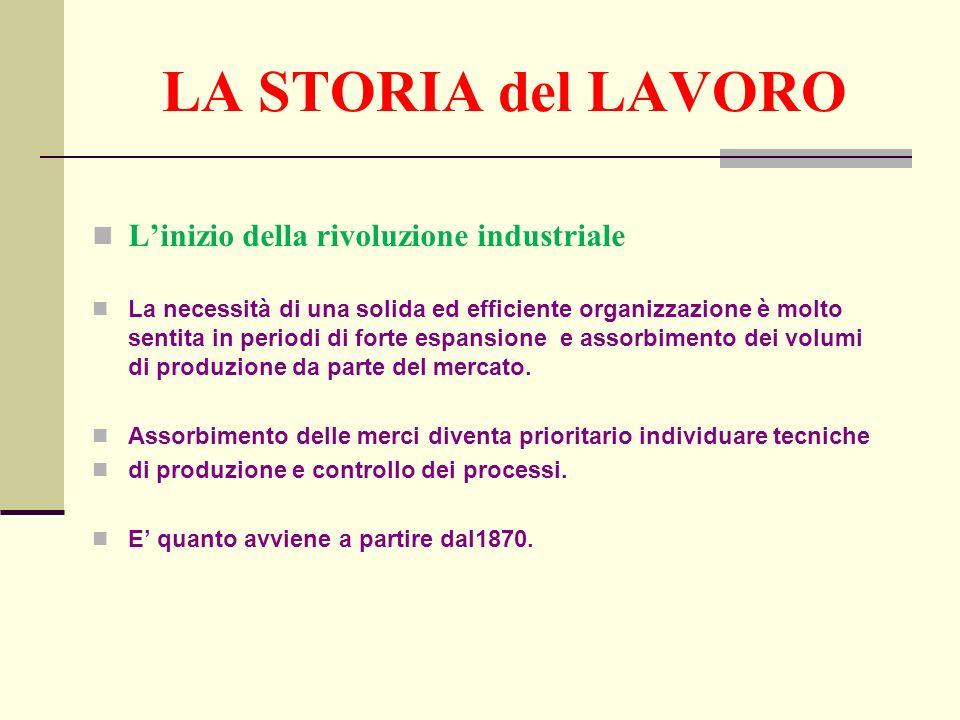 LA STORIA del LAVORO Linizio della rivoluzione industriale La necessità di una solida ed efficiente organizzazione è molto sentita in periodi di forte espansione e assorbimento dei volumi di produzione da parte del mercato.