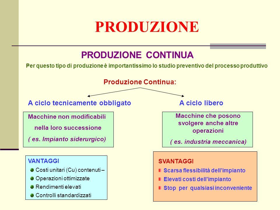PRODUZIONE PRODUZIONE CONTINUA Per questo tipo di produzione è importantissimo lo studio preventivo del processo produttivo Produzione Continua: Macchine non modificabili nella loro successione ( es.