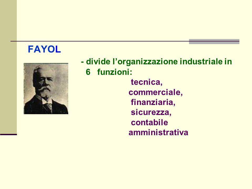 FAYOL - divide lorganizzazione industriale in 6 funzioni: tecnica, commerciale, finanziaria, sicurezza, contabile amministrativa
