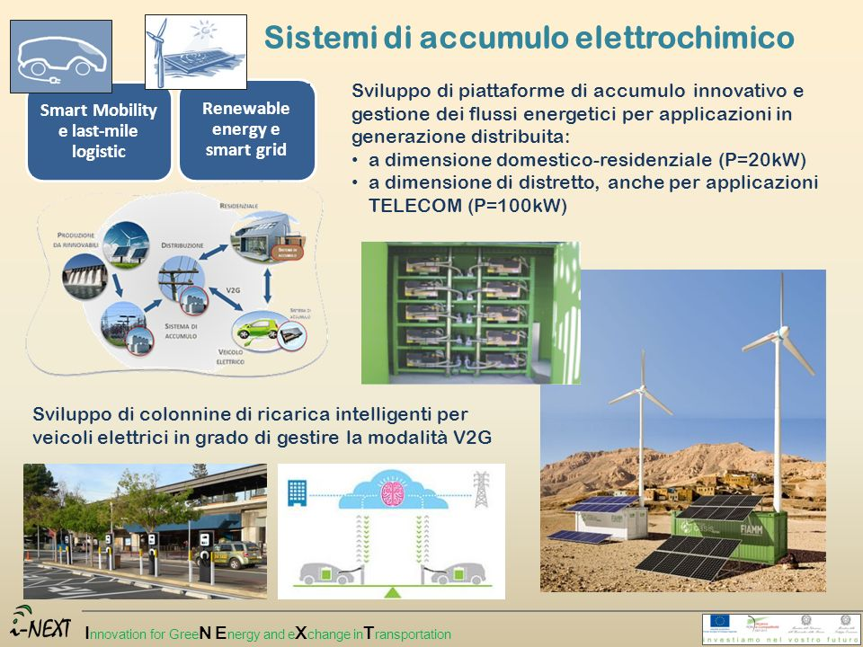 I nnovation for Gree N E nergy and e X change in T ransportation Smart Mobility e last-mile logistic Renewable energy e smart grid Sistemi di accumulo
