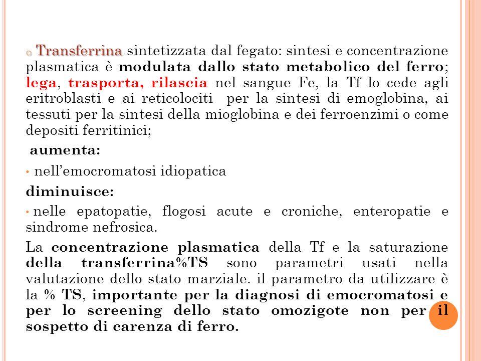 o Transferrina o Transferrina sintetizzata dal fegato: sintesi e concentrazione plasmatica è modulata dallo stato metabolico del ferro ; lega, trasporta, rilascia nel sangue Fe, la Tf lo cede agli eritroblasti e ai reticolociti per la sintesi di emoglobina, ai tessuti per la sintesi della mioglobina e dei ferroenzimi o come depositi ferritinici; aumenta: nellemocromatosi idiopatica diminuisce: nelle epatopatie, flogosi acute e croniche, enteropatie e sindrome nefrosica.
