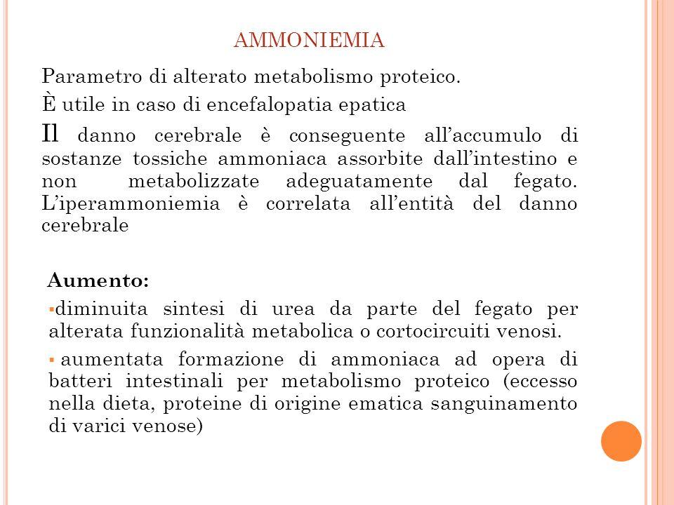 AMMONIEMIA Parametro di alterato metabolismo proteico. È utile in caso di encefalopatia epatica Il danno cerebrale è conseguente allaccumulo di sostan