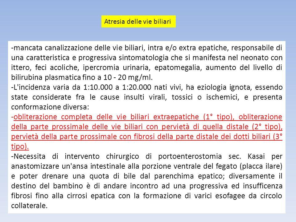 -mancata canalizzazione delle vie biliari, intra e/o extra epatiche, responsabile di una caratteristica e progressiva sintomatologia che si manifesta