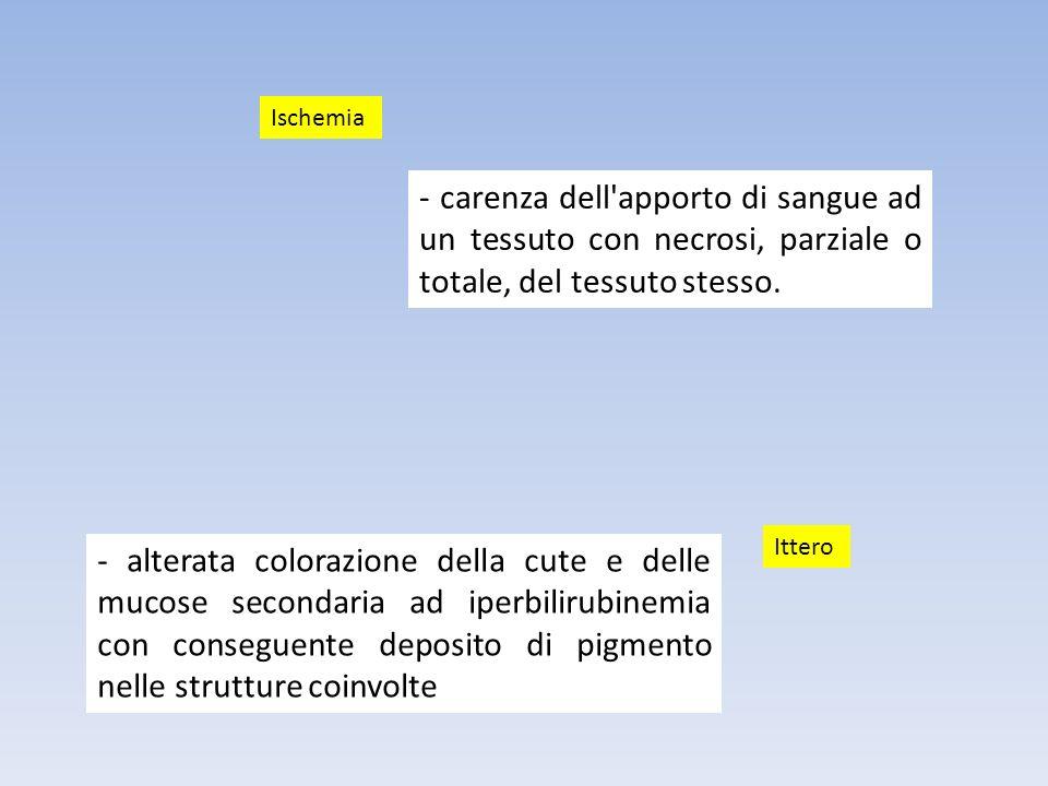 Aganglia - Agangliosi - Aganglionosi del colon (vedi anche Hirschsprung, morbo di) - mancanza di gangli nervosi nella parete intestinale, più frequentemente a livello dell ultimo tratto del colon e del retto, responsabile di mancata peristalsi e di stasi fecale a monte.
