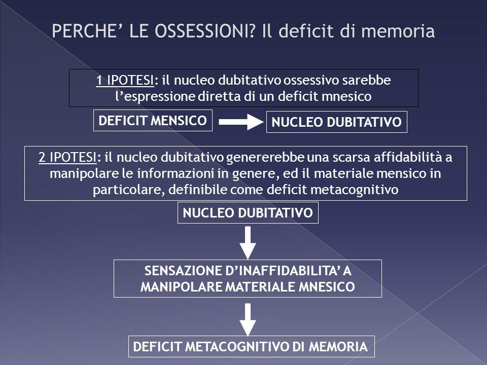 NUCLEO DUBITATIVO DEFICIT MENSICO SENSAZIONE DINAFFIDABILITA A MANIPOLARE MATERIALE MNESICO 1 IPOTESI: il nucleo dubitativo ossessivo sarebbe lespress