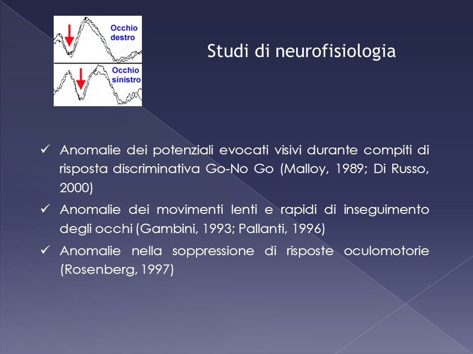 Anomalie dei potenziali evocati visivi durante compiti di risposta discriminativa Go-No Go (Malloy, 1989; Di Russo, 2000) Anomalie dei movimenti lenti