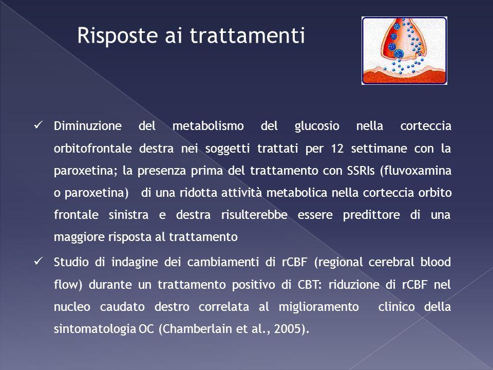 Diminuzione del metabolismo del glucosio nella corteccia orbitofrontale destra nei soggetti trattati per 12 settimane con la paroxetina; la presenza p