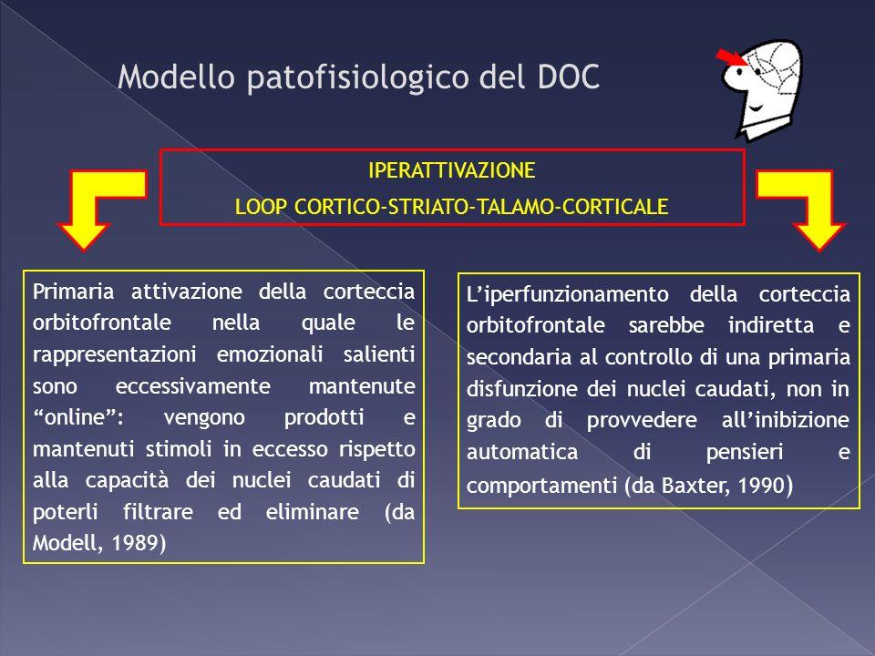 IPERATTIVAZIONE LOOP CORTICO-STRIATO-TALAMO-CORTICALE Primaria attivazione della corteccia orbitofrontale nella quale le rappresentazioni emozionali s