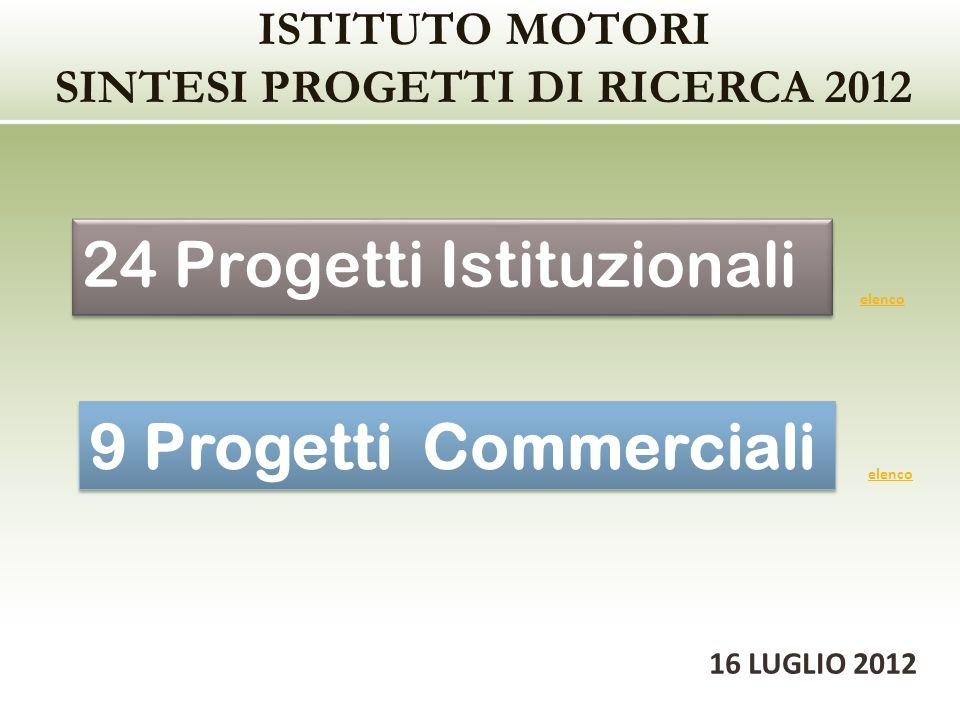 ISTITUTO MOTORI SINTESI PROGETTI DI RICERCA 2012 24 Progetti Istituzionali 9 Progetti Commerciali 16 LUGLIO 2012 elenco
