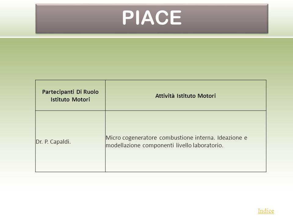 Indice Partecipanti Di Ruolo Istituto Motori Attività Istituto Motori Dr. P. Capaldi. Micro cogeneratore combustione interna. Ideazione e modellazione