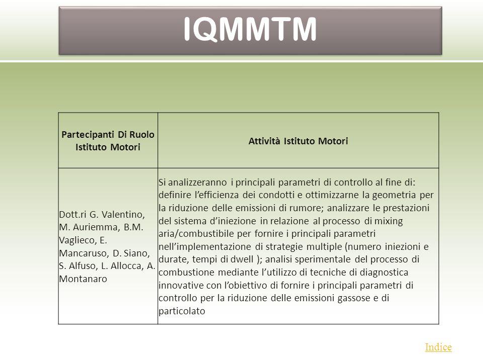 Indice Partecipanti Di Ruolo Istituto Motori Attività Istituto Motori Dott.ri G. Valentino, M. Auriemma, B.M. Vaglieco, E. Mancaruso, D. Siano, S. Alf