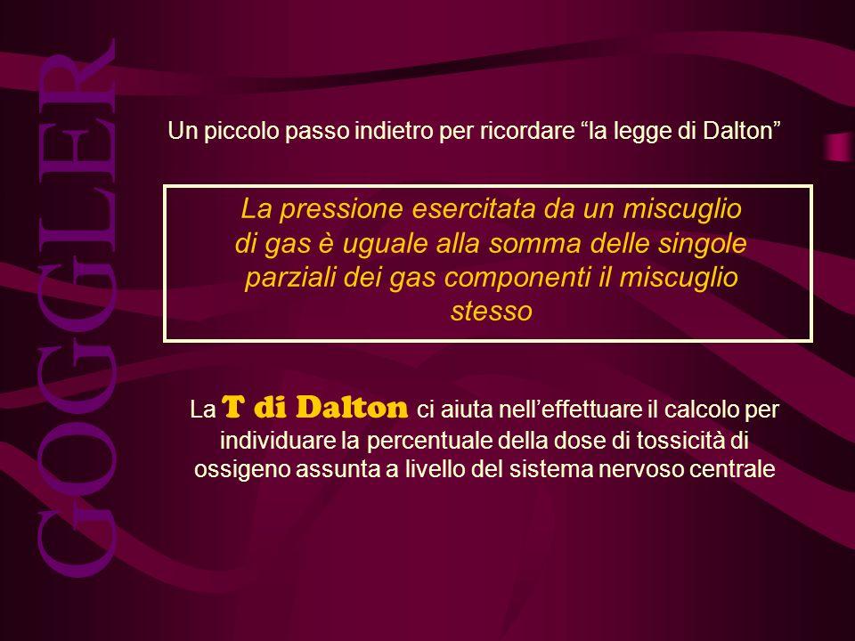 GOGGLER Un piccolo passo indietro per ricordare la legge di Dalton La pressione esercitata da un miscuglio di gas è uguale alla somma delle singole pa