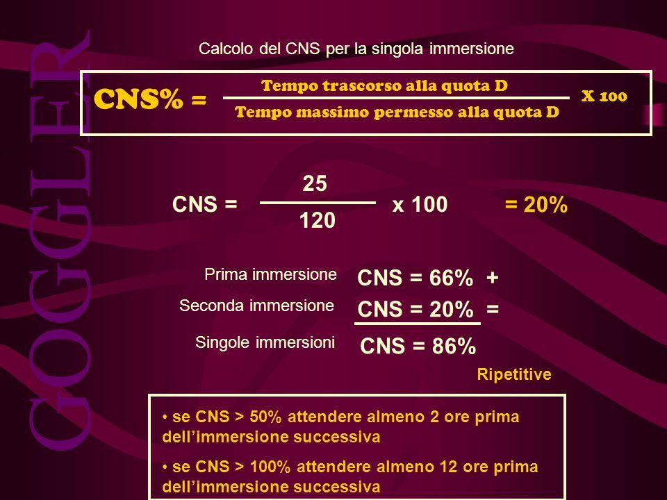 GOGGLER CNS% = Tempo trascorso alla quota D Tempo massimo permesso alla quota D X 100 Calcolo del CNS per la singola immersione CNS = 25 120 x 100 = 2