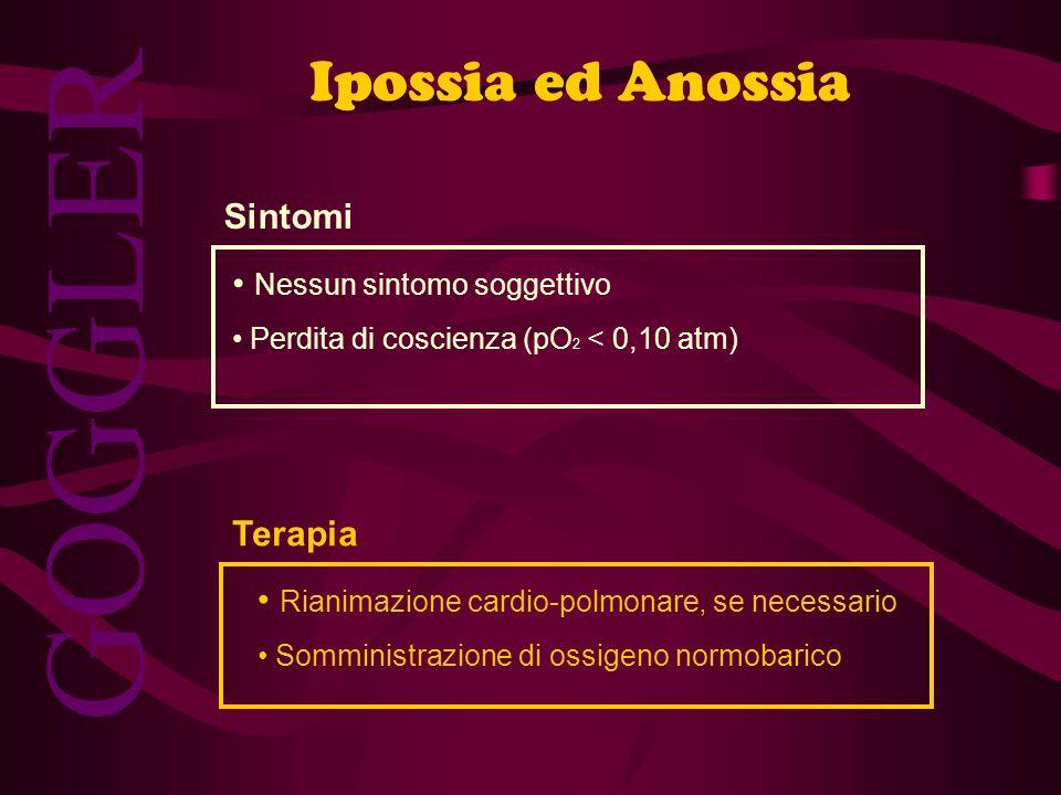 GOGGLER Ipossia ed Anossia Rianimazione cardio-polmonare, se necessario Somministrazione di ossigeno normobarico Terapia Sintomi Nessun sintomo sogget