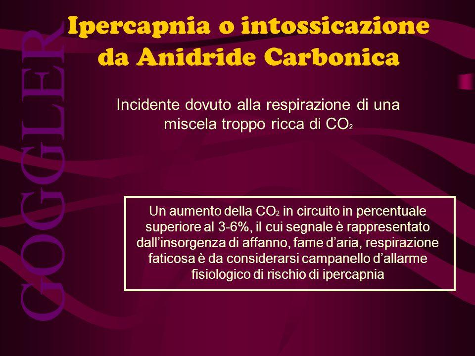 GOGGLER Ipercapnia o intossicazione da Anidride Carbonica Incidente dovuto alla respirazione di una miscela troppo ricca di CO 2 Un aumento della CO 2